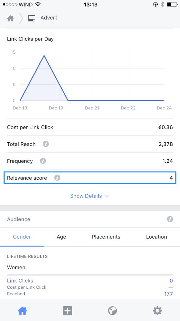 Πως να βελτιώσετε τον δείκτη συνάφειας – Facebook Ads